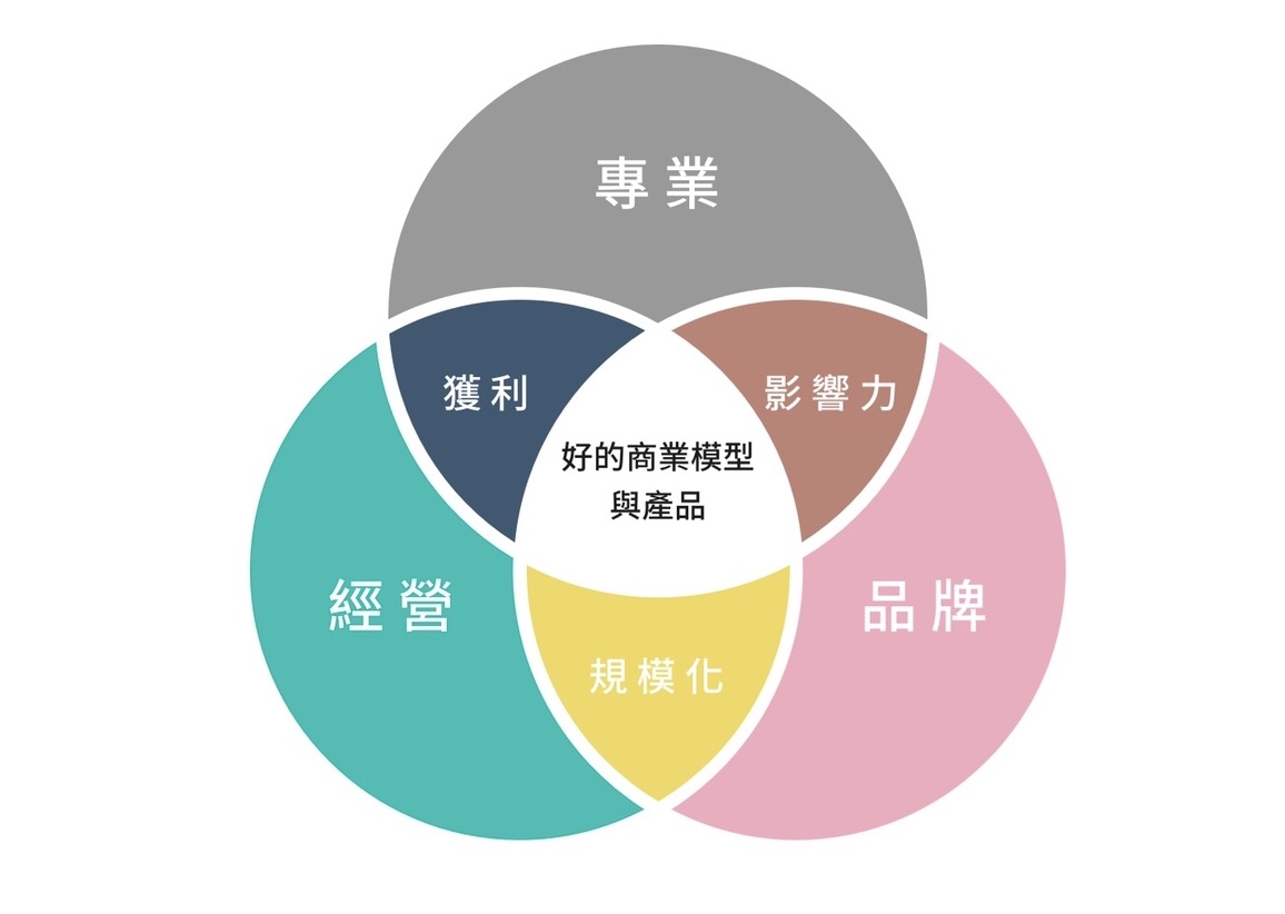 德築-DEZU-project-日光綠築-service-marketing