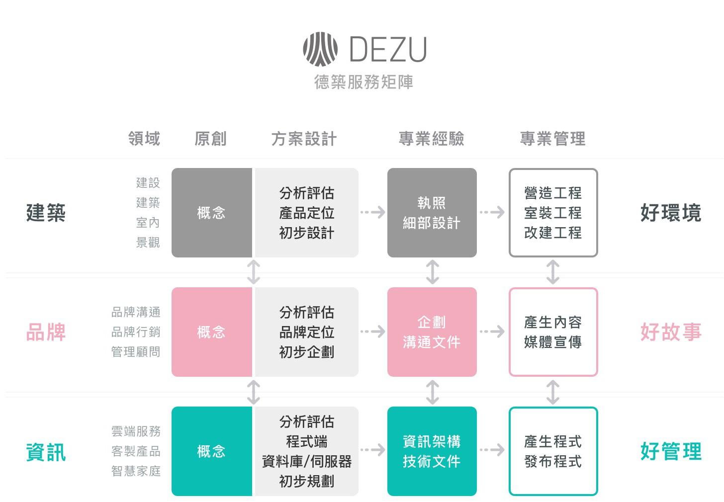 德築-DEZU-matrix